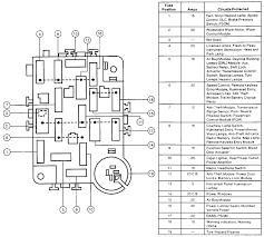 isuzu npr wiring diagram fuel pump isuzu discover your wiring 94 f150 fuse box diagram