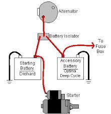 marine dual battery switch wiring diagram meetcolab marine dual battery switch wiring diagram comment diagram