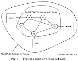 internet co creator vint cerf welcomes ipv elbow room  q amp a    cnetthis diagram of a packet switching network appears in the paper by vint cerf