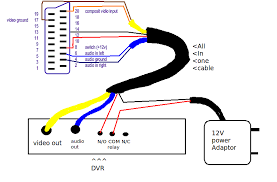 scart to s video wiring diagram   video cable schematicsis this possible cctv forum