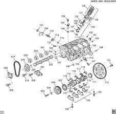 wiring diagram for chevy venture wiring discover your 3400 sfi engine diagram vacuum lines 2003 pontiac montana