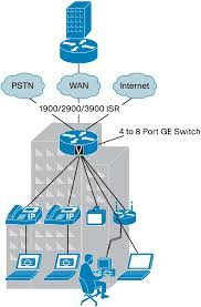 Cisco 4- and <b>8</b>-<b>Port Gigabit</b> Ethernet Enhanced High-Speed WAN ...