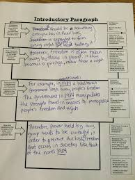 blog archives ms kingmt si high school to kill a mockingbird 3rd period in class sample organizer