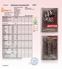 <b>Motul 300V</b> 5w-40 состав и факты. — Subaru Forester, 2.5 л., 2011 ...