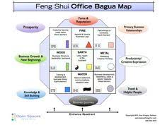 feng shui amber is this similar to what your friend is teaching im planning out my office space and working on a shopping list thought this would amber collins feng shui