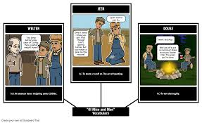 of mice and men allegory essay objective students will be able to define recognize and explain objective students will be able to define recognize and explain middot of mice and men