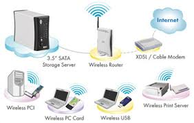 """uss   isthe network storage server can quickly and easily add internal   """" sata hard drive up to tb storage space to the network  and provides authorized users"""