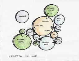 more bubble diagrams for a  m   amp  d project   opensourcehousestudiojj dash concept mainhouse
