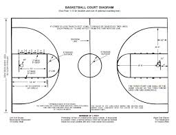 basketball court diagram pdf    basketball court diagram pdf