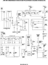 97 jeep grand cherokee wiring diagram images jeep grand cherokee radio wiring diagram furthermore 97 jeep cherokee