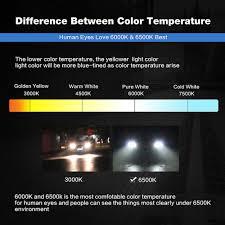 <b>120W</b> 12800lm <b>4 Sides</b> COB Lamps <b>LED</b> Headlight Kits <b>H7</b> Low ...