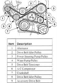 ford 4 6 engine diagram fixya 959fbc4 gif