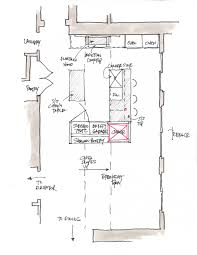 Designing A New Kitchen Layout Learn About Kitchen Design Layouts For Your Remodel Architecture