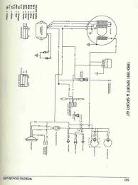 wiring diagram polaris the wiring diagram polaris wiring diagram nodasystech wiring diagram