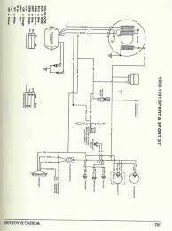 wiring diagram polaris the wiring diagram polaris wiring diagram nodasystech wiring diagram