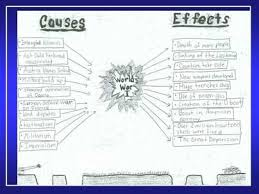 causes and effects of world war  essay causes and effects of world war  essay   exam paper answers