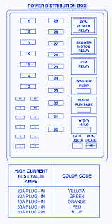 2006 ford f350 fuse panel diagram 2006 image ford f350 lariat 2006 power distribution fuse box block circuit on 2006 ford f350 fuse panel