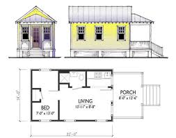 Small Houses  The Benefits to a Downsize   BuildipediaSmall Houses