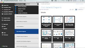 amazon web services diagramsnetwork visualization