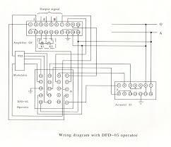 quick opening 4 20ma actuator electric valve actuator view quick quick opening 4 20ma actuator electric valve actuator