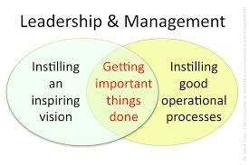 leadership management styles approaches mrishoe wheel management lead leadership and management