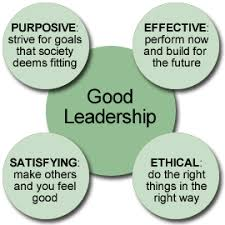 qualities of a good leader essay  What is a good leader essay Essay on a good leader Get Help From Custom College