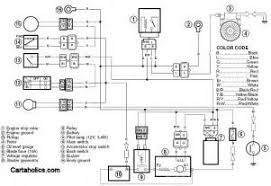 similiar yamaha golf cart engine diagram keywords golf cart wiring diagram on yamaha g9 gas golf cart wiring diagram