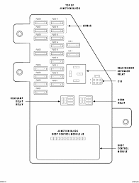 dodge stratus fuse box diagram dodge wiring diagrams online