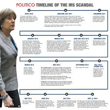 lerner plays victim in exclusive politico interview former head of the irs tax exempt and government entities division had a two hour interview news organization politico
