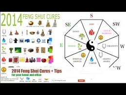 1000 images about short feng shui video tips on pinterest feng shui tips feng shui and youtube feng shui quick spells