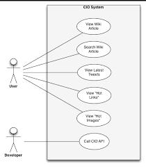 use case   collaborative internet observatory   wiki nususe case description