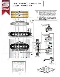 wiring diagram seymour duncan hot rails images wiring diagram wiring diagram in addition seymour duncan hot rails