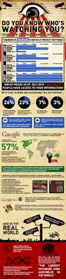 internet privacy infographic google privacy your privacy on google privacy infographic