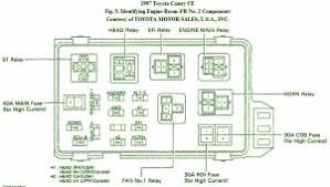 toyota fuse box diagram fuse box toyota 1997 camry ce diagram fuse box toyota 1997 camry ce diagram