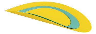 <b>Набор из 3х стальных</b> блюд Ellipse (бирюзовый & желтый ...