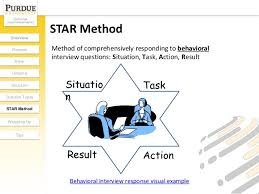 Acing the Interview ... 13. STAR Method ...
