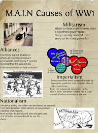 these pictures represent the four main causes of ww pinteres nationalism was not a cause for world war that s propaganda shoved down our throats by globalists united states was strongly nationalistic at the time but