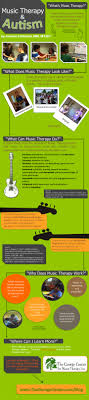 17 best images about music infographics itunes infographics music therapy and autism