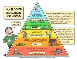 maslow s hierarchy of needs images tweet middot clauhotmail 3 years ago