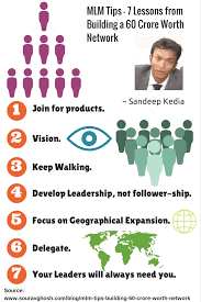 mlm tips 7 lessons from building a 60 crore worth network mlm tips 7 lessons from building a 60 crore network infographic