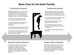 against death penalty essay argument against death penalty essay