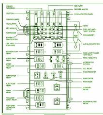 2001 ford ranger 3 0 fuse box diagram 2001 image wiring diagrams for 1999 ford ranger the wiring diagram on 2001 ford ranger 3 0 fuse box