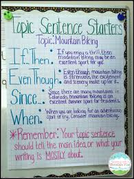 teaching a mountain view topic sentences topic sentence anchor chart