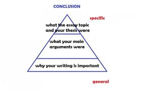 how to write a good conclusion    customer service   how to   strategies for writing a conclusion