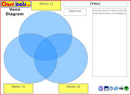 best tools for creating venn diagramsclass tools venn diagrams