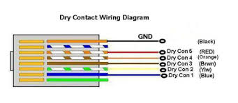 i noticed you have a 5 dry contact sensor for the sensorprobe2 do dcs wiring diagram