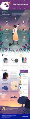 best ideas about the color purple book the color this coursehero infographic on the color purple is both visually stunning and informative