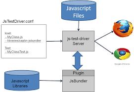 caplin systems   verifier   architectural overviewverifier architecture diagram