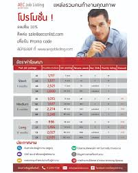 jobs in thailand jobs in bangkok aec job listing for the benefits you will receive when you buy our job posting packages