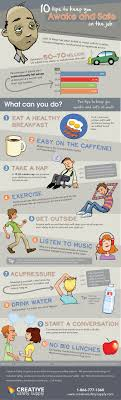infographic tips to keep you awake and safe on the job stay alert and safe at work